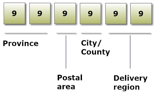 FileCanadian Postal District Map Without Legendssvg Alabama Zip - Us zip codes wiki